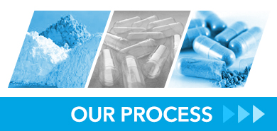 our contract manufacturing process for custom and private label supplements